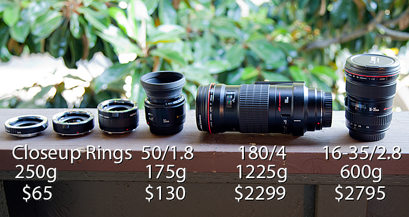 Canon 16-35, 50, and 180mm lenses